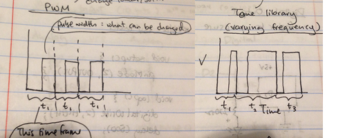 Left: PWM. Right: Frequency.